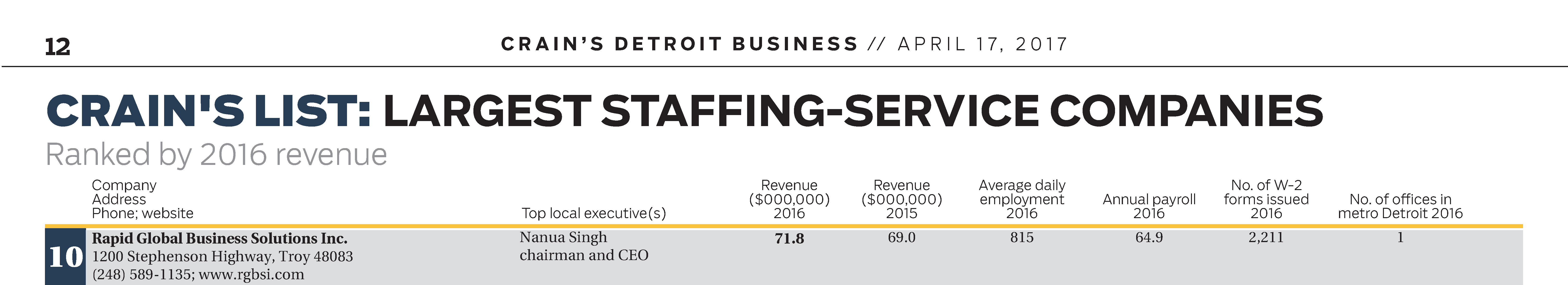 RGBSI 10th Largest Staffing